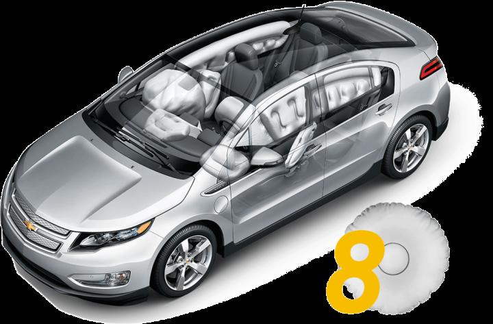 Chevrolet Volt - Interior and Safety Schema