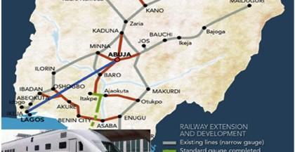 Map showing the Railway Network in Nigeria, courtesy Nigerian Railway Corporation