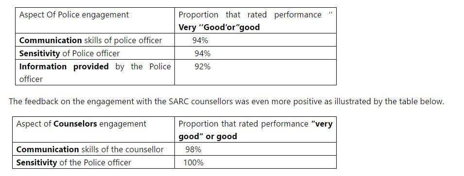 police-statistics