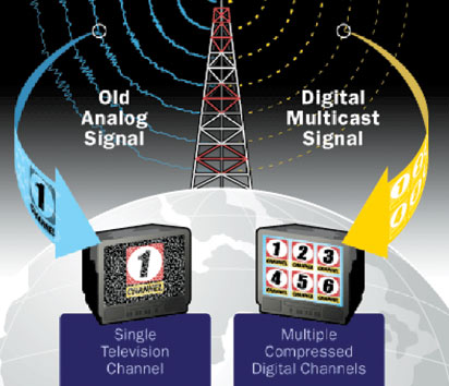 digital-switch-iver