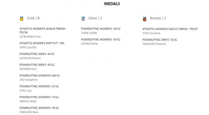 nigeria-medal-contribution