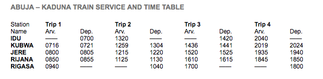 Train Schedule - Courtesy NRC