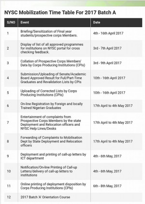 "BREAKING: NYSC Mobilization Time Table For 2017 Batch ""A"" is Out"