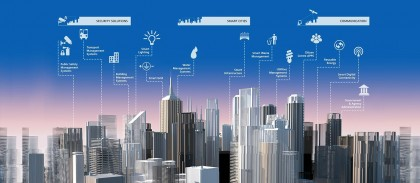 smart world base stations
